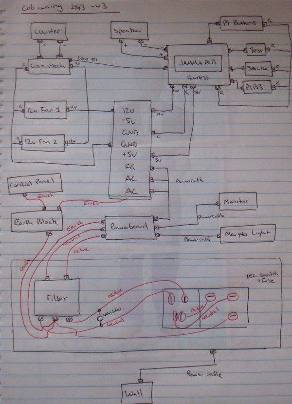 wiringv3 galaga arcade cabinet enteryourinitials page 3 wiring diagram for arcade machine at mifinder.co
